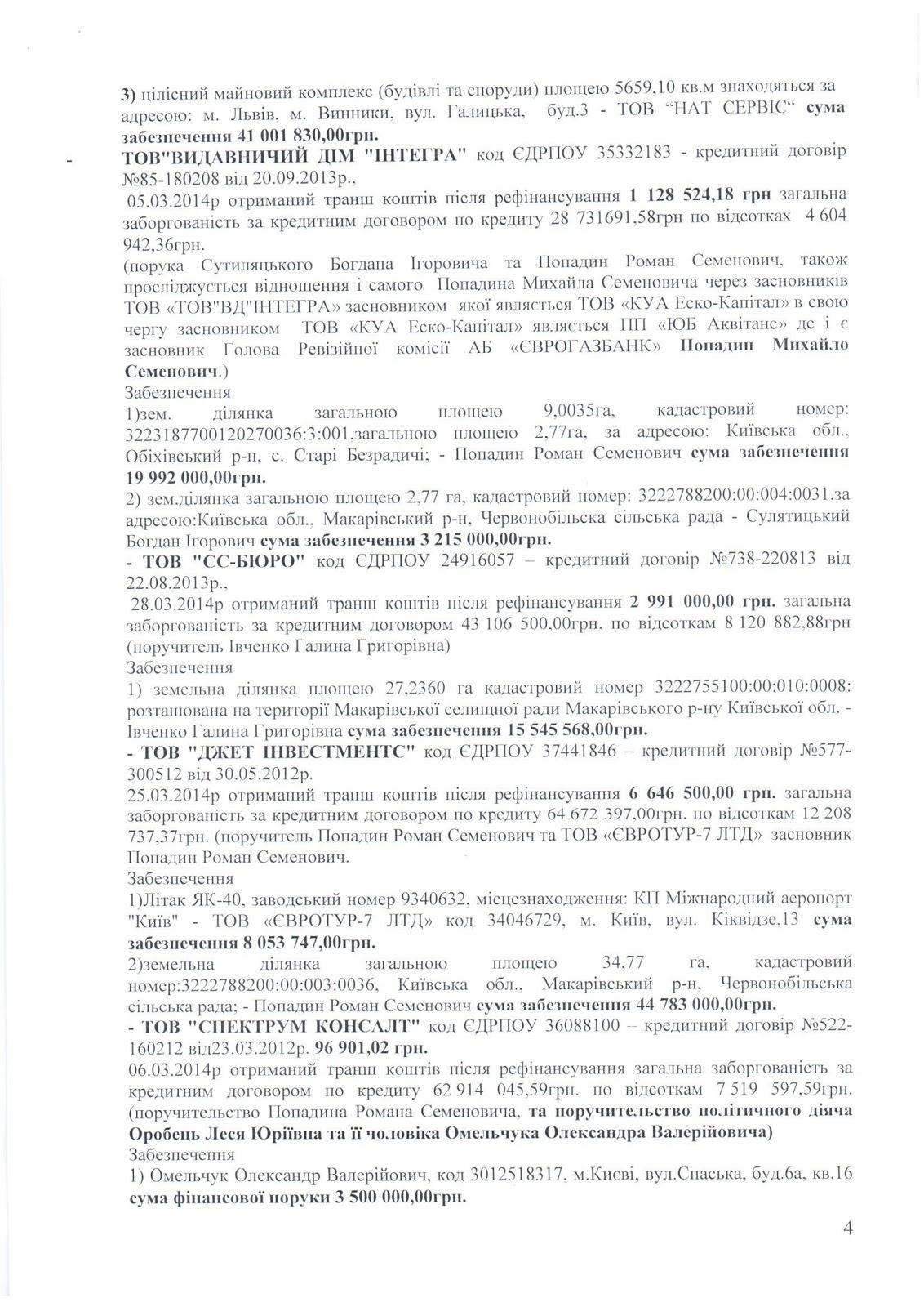 Как семья экс-главы «Нафтогаза» Алексея Ивченко украла деньги НБУ и ограбила вкладчиков «Еврогазбанка» (ДОКУМЕНТЫ)