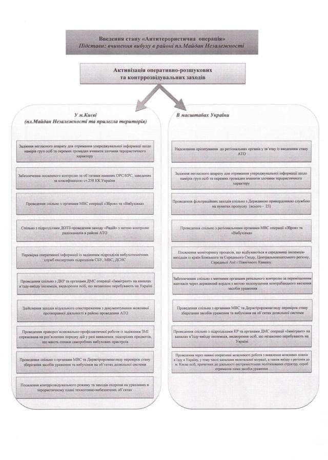 Егор Соболев направил Порошенко и Полтораку депутатский запрос о причастности начальника ГУР Бурбы к разгону Евромайдана - Цензор.НЕТ 3270