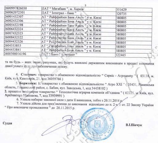 Салага-аферист Дмитрий Колесник и его криминальный агрохолдинг ТАКО под крылом Вадима Новинского