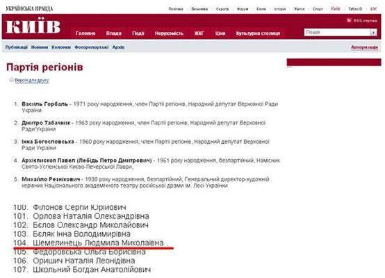 Коррупционная вертикаль Максима Мартынюка под крылом Премьера