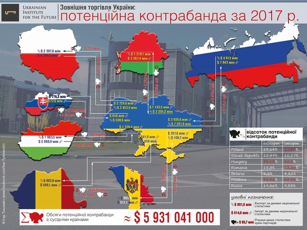 big kontrabasbedrikkkkk html m1e4f1622 - Володимир Гройсман: кришування контрабандних схем та накопичення боргів?