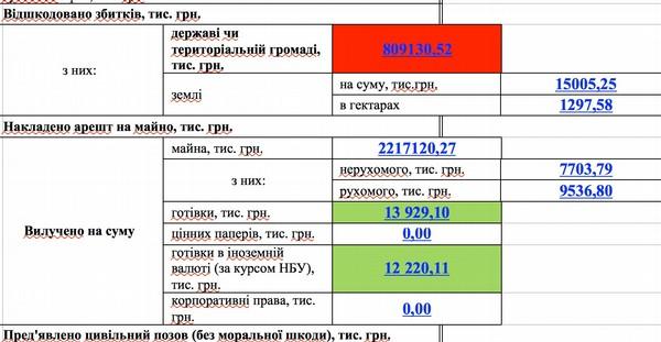 big kontrbedrshemmm0002 - Володимир Гройсман: кришування контрабандних схем та накопичення боргів?