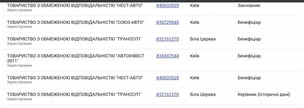 big nesterrrrchhhhh - Юрий Нестерчук непереборчив в политических связях