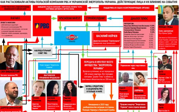 big shimanskkiiiii html m7f5f6a4 - Дариуш Шимански банкротит киевского застройщика Энергополь-Украина
