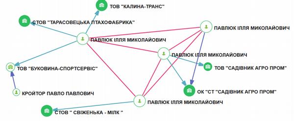 big kaletnikefremmmm html 384f25f8 - Игорь Калетник решил действовать через ВСУ?