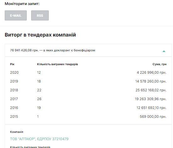 Altaur20201108ORD html m6781ba91