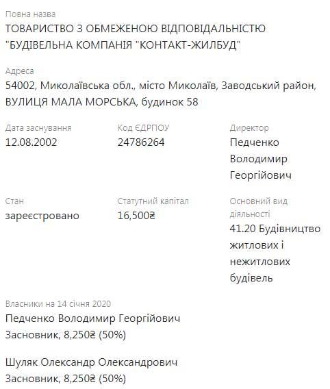 Chayka20200116 ORD 2 html m17826403
