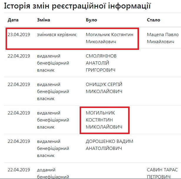 Kurdy20210330ORD html m25558bbe