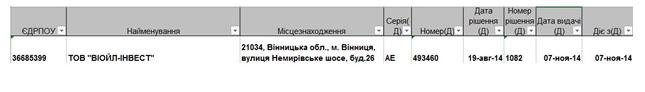 VIOIL odt m675a3024