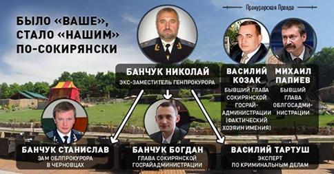 banchuk17276