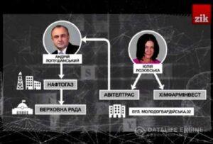 Оффшором депутата от БПП Лопушанского заинтересовался Минюст США