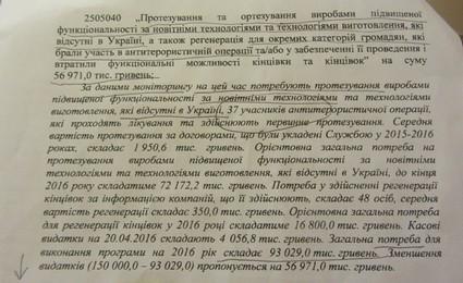 medium shevchenko ekonom 2