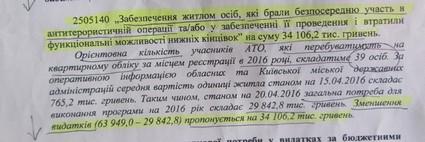 medium shevchenko ekonom 3