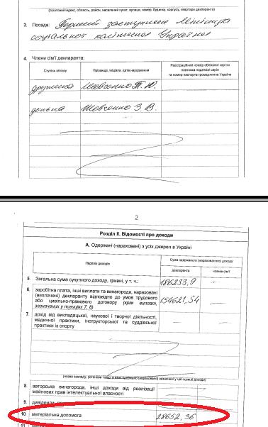 shevchenko mat pomosh
