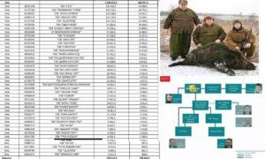Останется ли Стрелковский («Стрелок») неприкасаемым для СНБО?
