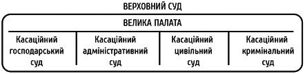 sudvl1